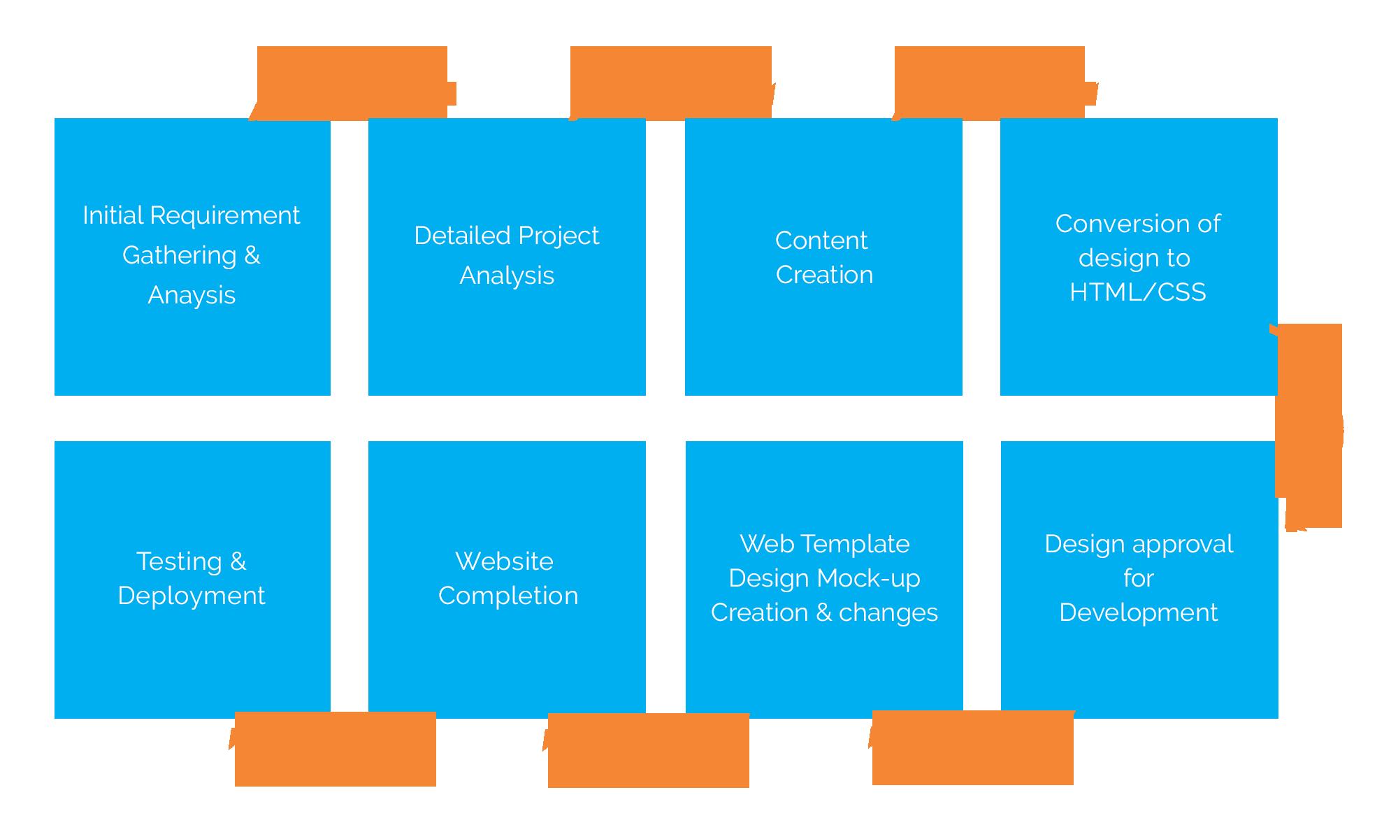 Web Design Agency Melbourne Australia Web Design Company Sydney